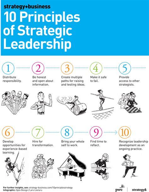 principles  strategic leadership