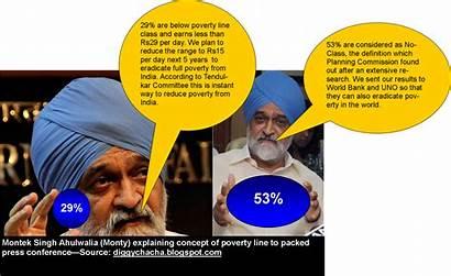Indian Population Poverty India Montek Singh Ahluwalia