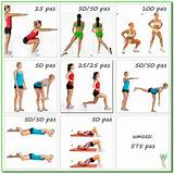 Самый лучший способ похудеть за 10 дней
