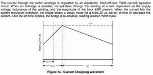 Innenwiderstand Berechnen : berechnung pwm frequenz stepper treiber ~ Themetempest.com Abrechnung