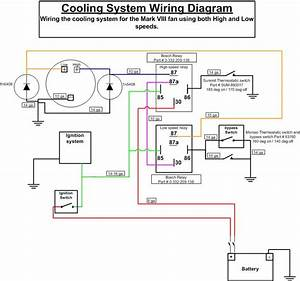 Wiring Diagram Needed For Water Pump Elec  Fan Line