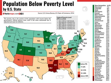 Population Below Poverty Level By Us State Factsmaps