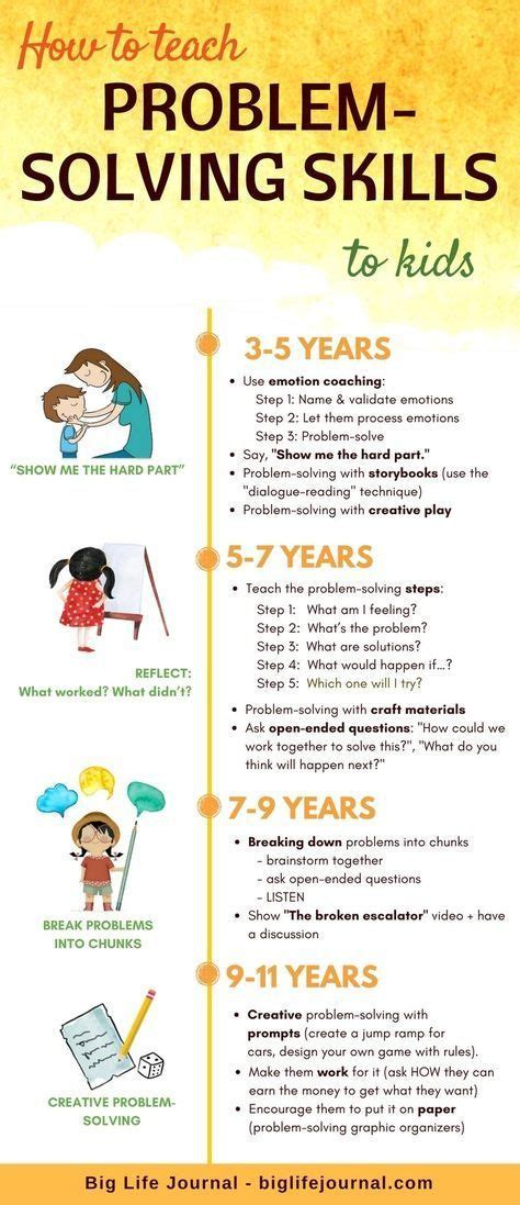 teach problem solving skills  kids ages