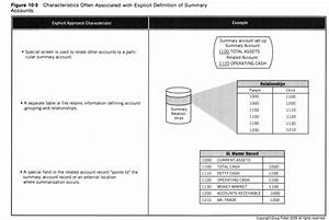 Accounting Software 411 Insider