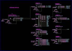 Wiring Diagram, Distribution Panels DWG Block for AutoCAD