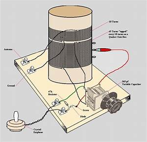 Instructions To Build A Crystal Radio For The  U0026quot Beginner