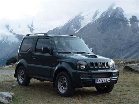Would You Buy A New Suzuki Jimny?