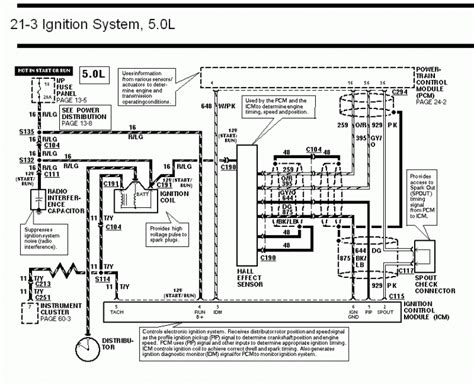 Mustang Ignition System Wiring Diagram