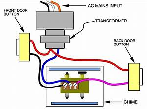 Friedland Doorbell Wiring Diagram
