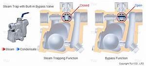 Holley Bypass Regulator Instructions