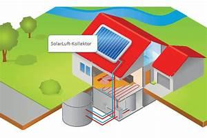 Heizen Mit Eis : eisheizung der solar luft kollektor ~ Michelbontemps.com Haus und Dekorationen