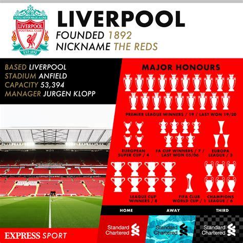 Liverpool news: Georginio Wijnaldum warned he does not ...