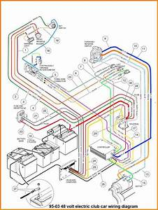 Club Car 48 Volt Battery Wiring Diagram 95 Free Diagrams Readingrat Net Inside 93 In 99 770x1024