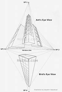Types Of Perspective Drawings Explained With Illustrations