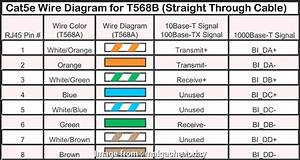 Electrical Wire Color Code Numbers Brilliant T568b Color