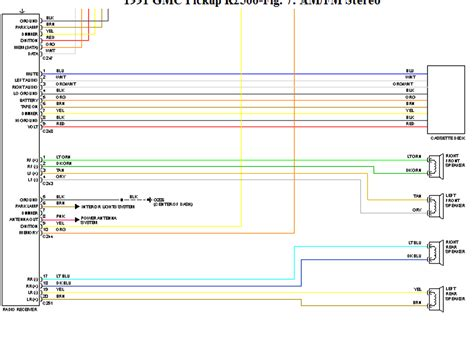 Chevy 2500 Hd Stereo Wiring Diagram by 2006 Gmc 2500hd Stereo Wiring Diagram Periodic