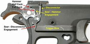 How Does A 1911 Model Pistol With A  U0026 39 Trigger Job
