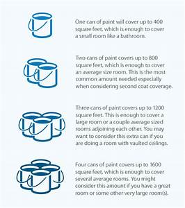 The Ultimate Guide To Painting A Room  6 Steps
