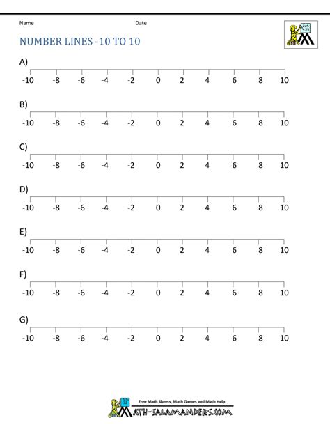 printable number  positive  negative numbers
