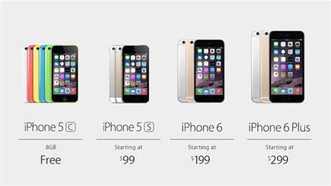 here s how much it ll cost for an iphone 6 or iphone 6
