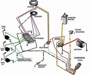 Mercury Motor Wiring Diagram