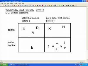 Mr Howe U0026 39 S Class  Maths  Sorting Diagrams