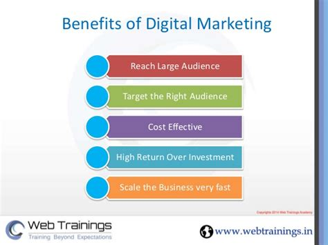 marketing course digital marketing course in hyderabad