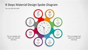 8 Steps Material Design Spoke Diagram Powerpoint Template