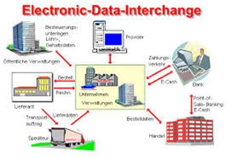 electronic data interchange assignment point