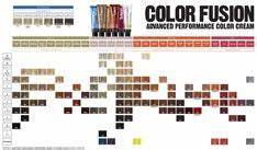Redken Color Fusion Chart Hair Pinterest Colors And
