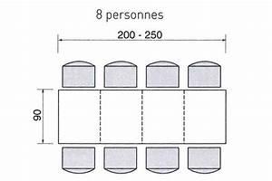 Table 6 Personnes : dimensions d 39 une table pour 2 4 6 ou de personnes ~ Teatrodelosmanantiales.com Idées de Décoration