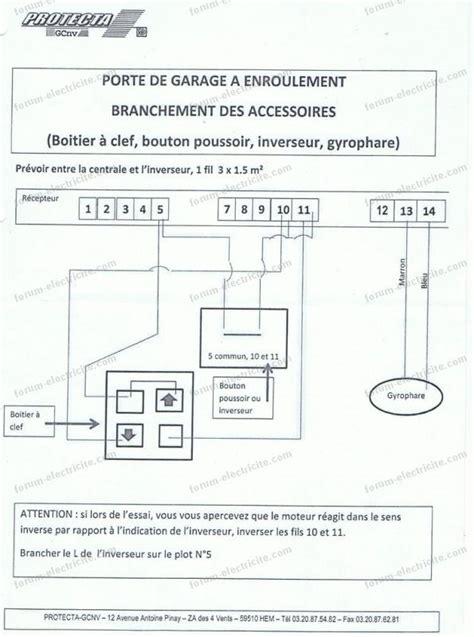 reglage porte de cuisine reglage porte sectionnelle hormann bricovid o forum
