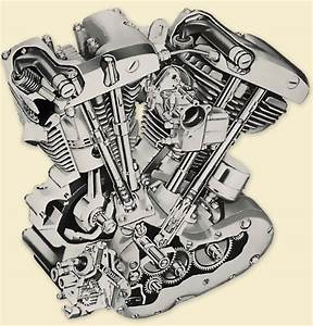 Harley Davidson 1690 Engine Diagram