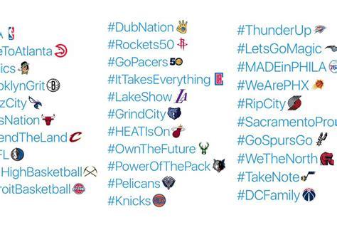 ranking   nba teams  twitter hashtags  emojis
