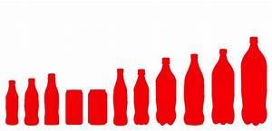 Una Coca Cola, 11 formatos diferentes Coca Cola ES