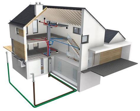 Drei Gute Gründe Für Eine Lüftungsanlage Energiefachberater