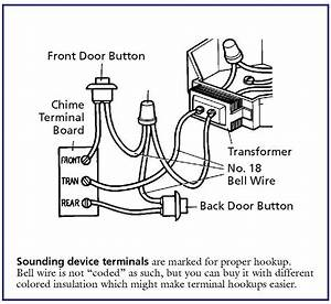 Home How To Guides  Chimes  U0026 Doorbells
