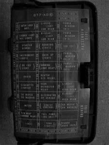 Fuse Box Diagram 1995 Dodge Dakota
