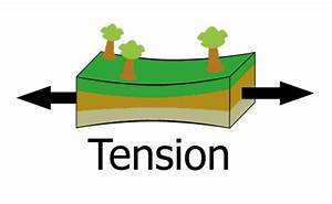 Tension  Geology