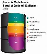 Images of Crude Oil