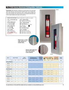 fire extinguisher cabinet mounting height cabinets matttroy