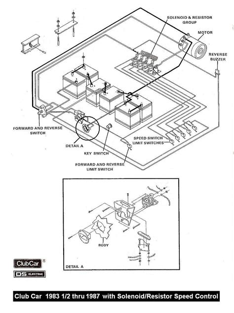 club car golf cart solenoid wiring diagram electric club car wiring diagrams