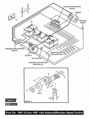 2000 club car wiring diagram  3172cnarmenioes