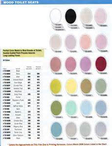 American Standard Kitchen Faucet Repair Parts Toilet Seat Color Chart