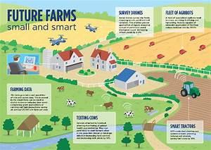 robohub focus on agricultural robotics | Robohub