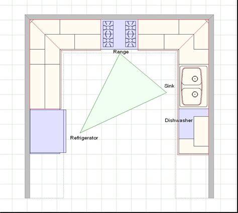 kitchen cabinets design layout design your own u shaped kitchen image kitchen layouts
