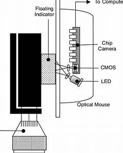 Optical Mouse Schematic