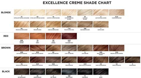 amazoncom loreal paris excellence creme  pro keratine complex light reddish blonde rb