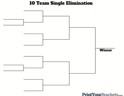 10 Team Single Elimination Printable Tournament Bracket. Include Salary Requirements In Cover Letter Template. Recipe Pages Template Free Template. Sample Resume Of Bank Teller Template. Thank You Card Template Word Template. Sample For Cover Letter For Resumes Template. Proof Of Sale Car Template. Career Objective Examples For Resume Finance. Sales Presentation Template Ppt Template