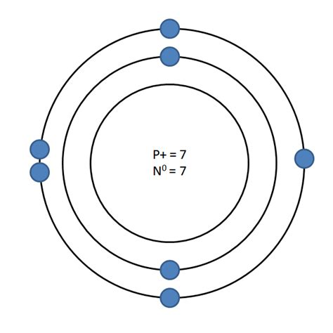 Modeling Electron Clouds - Pratyusha's Science Notebook